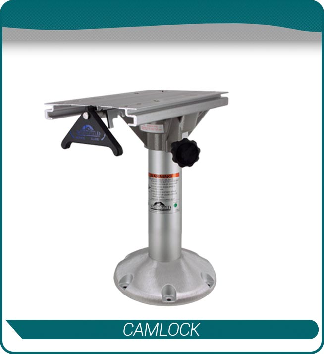 camlock