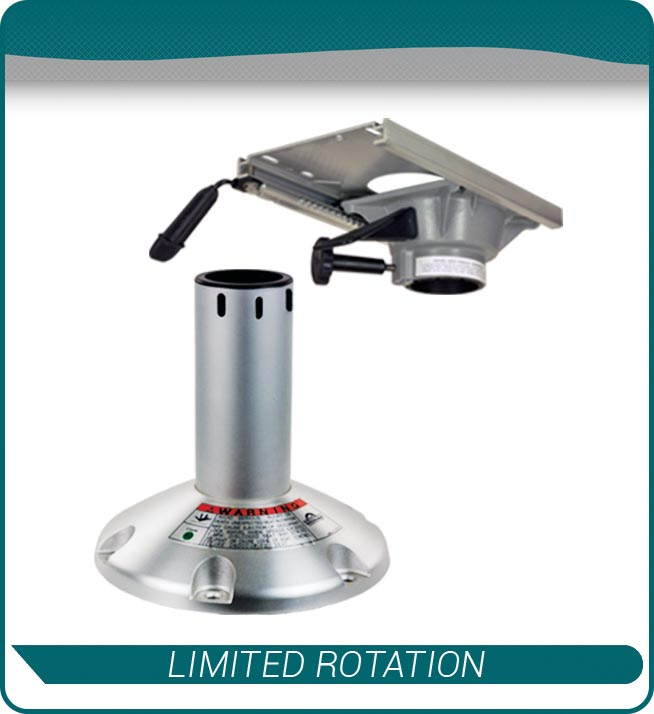 limited rotation
